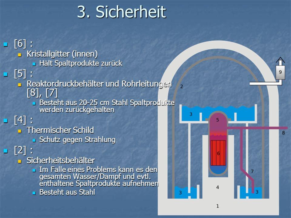 3. Sicherheit [6] : [5] : [4] : [2] : Kristallgitter (innen)